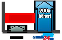 Ihre Gewinnchancen mit Gewinn24.de